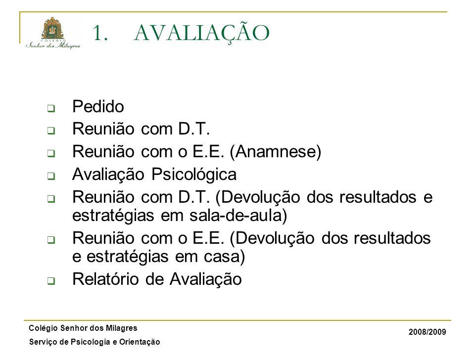 2008/2009 Colégio Senhor dos Milagres Serviço de Psicologia e Orientação 1.AVALIAÇÃO Pedido Reunião com D.T. Reunião com o E.E. (Anamnese) Avaliação P