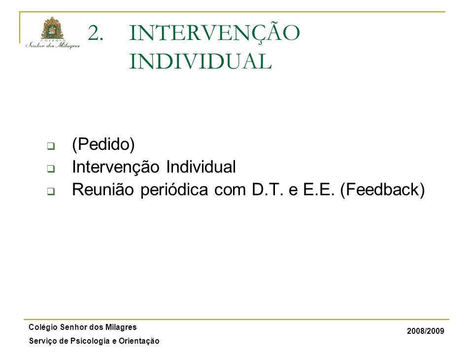 2008/2009 Colégio Senhor dos Milagres Serviço de Psicologia e Orientação 2.INTERVENÇÃO INDIVIDUAL (Pedido) Intervenção Individual Reunião periódica co