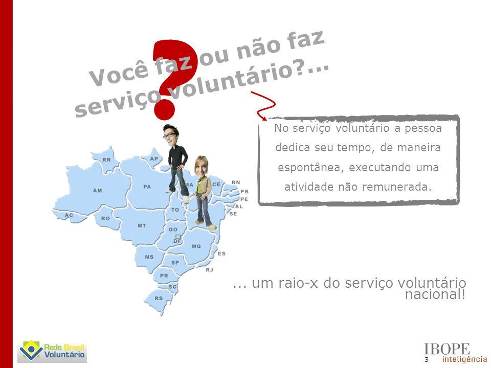 4 P01) Vamos falar agora sobre serviço voluntário.