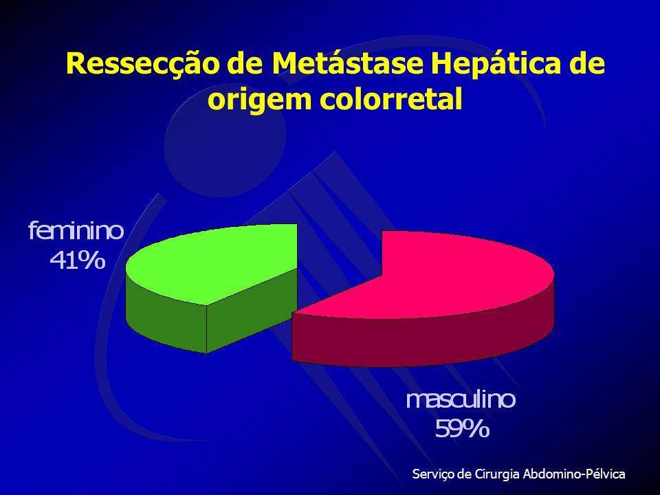 Serviço de Cirurgia Abdomino-Pélvica Ressecção de Metástase Hepática de origem colorretal Pacientes e Métodos 67 pacientes Submetidos a cirurgia hepát
