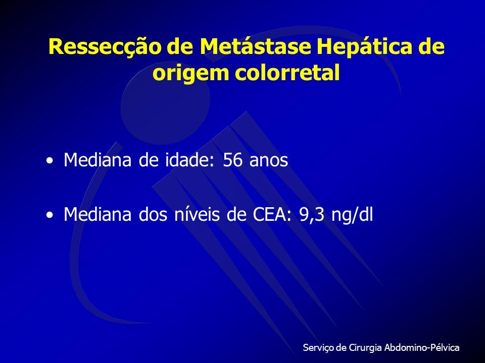 Serviço de Cirurgia Abdomino-Pélvica Ressecção de Metástase Hepática de origem colorretal
