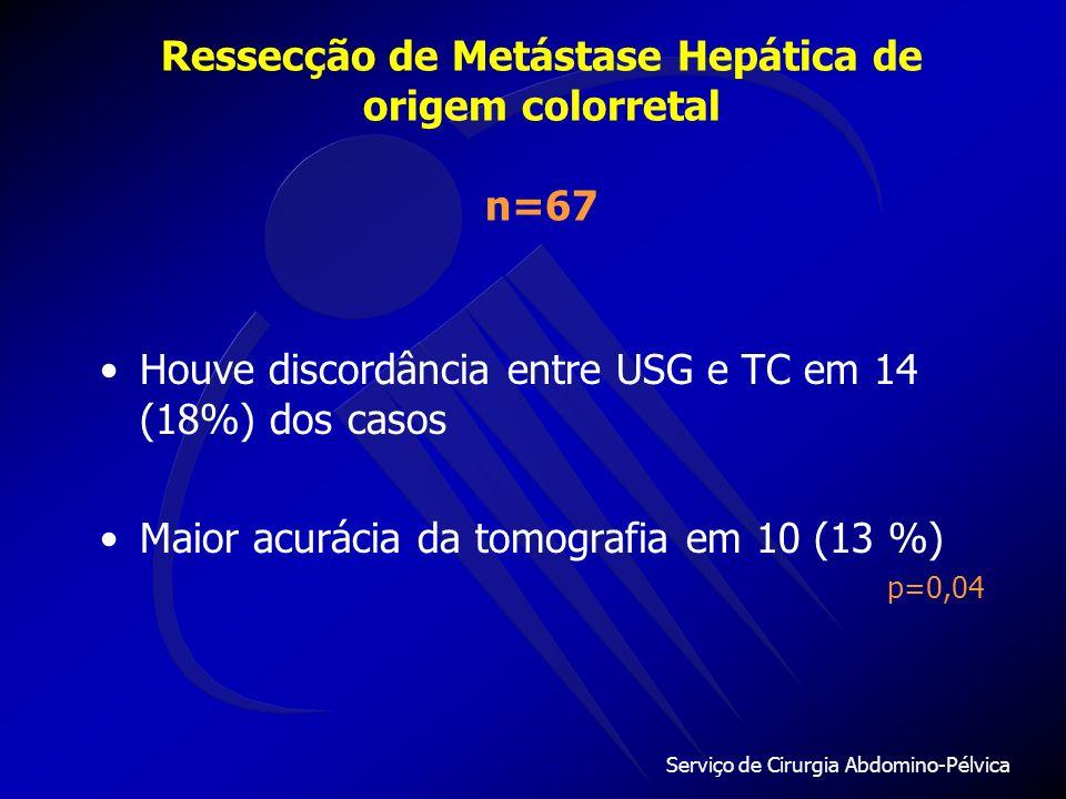 Serviço de Cirurgia Abdomino-Pélvica Ressecção de Metástase Hepática de origem colorretal Mediana de idade: 56 anos Mediana dos níveis de CEA: 9,3 ng/