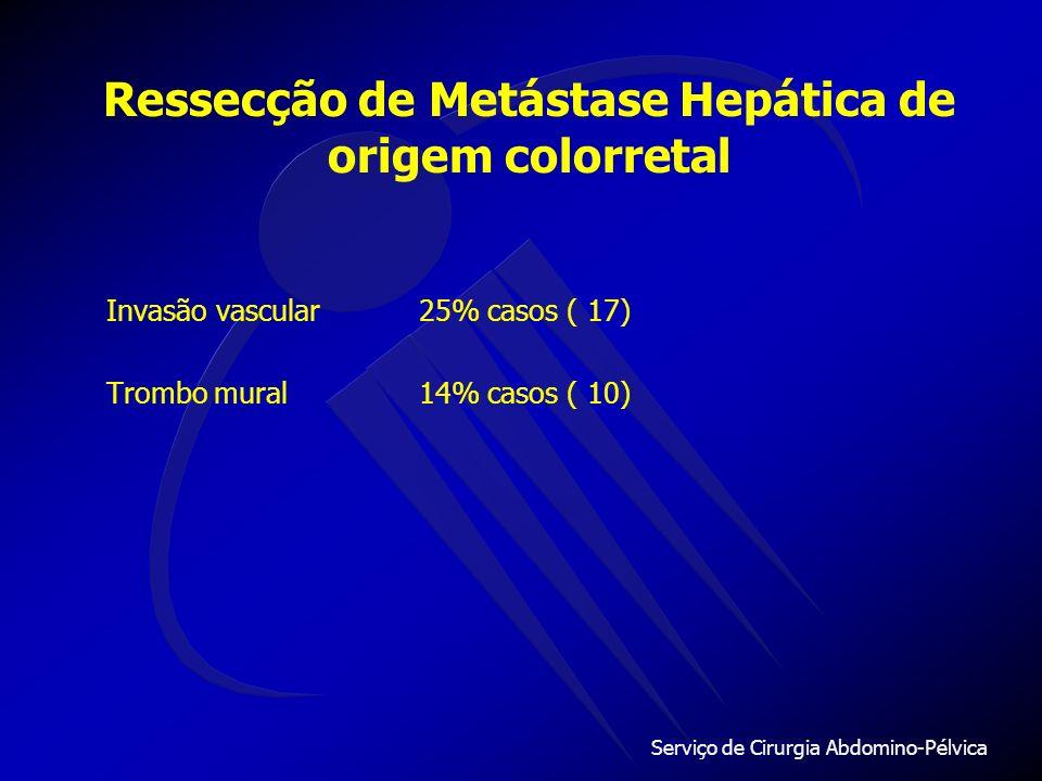 Serviço de Cirurgia Abdomino-Pélvica Ressecção de Metástase Hepática de origem colorretal n=67 Houve discordância entre USG e TC em 14 (18%) dos casos