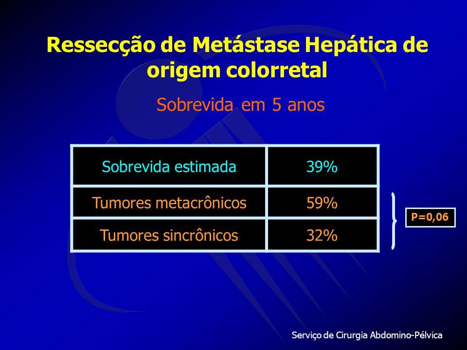 Serviço de Cirurgia Abdomino-Pélvica Ressecção de Metástase Hepática de origem colorretal Cirurgia concomitante