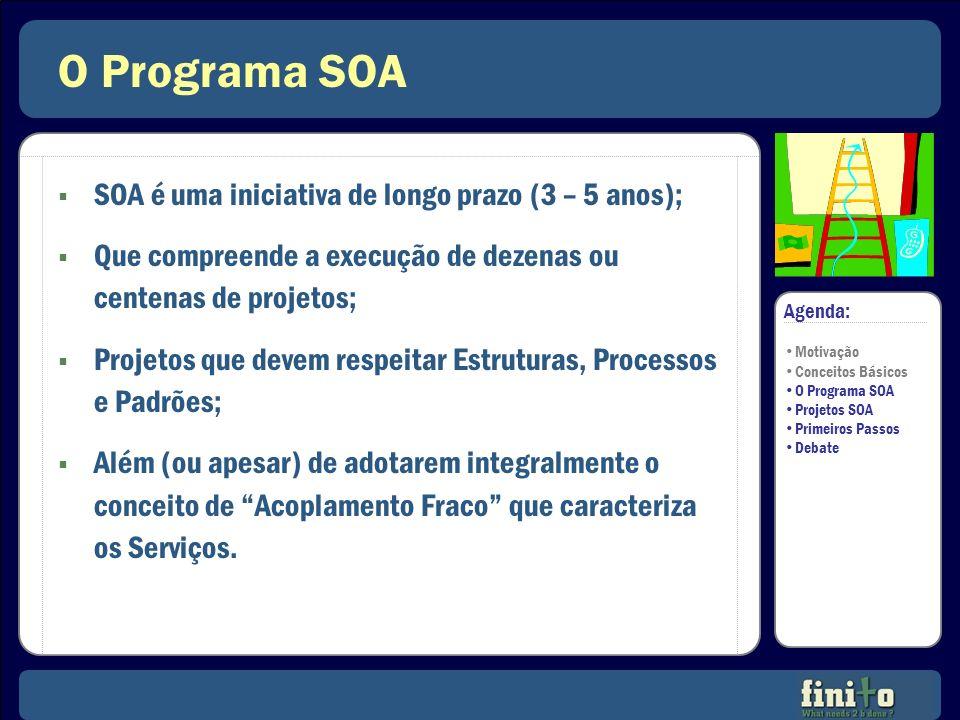O Programa SOA SOA é uma iniciativa de longo prazo (3 – 5 anos); Que compreende a execução de dezenas ou centenas de projetos; Projetos que devem resp