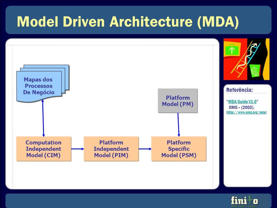 Model Driven Architecture (MDA) Mapas dos Processos De Negócio Mapas dos Processos De Negócio Computation Independent Model (CIM) Platform Independent