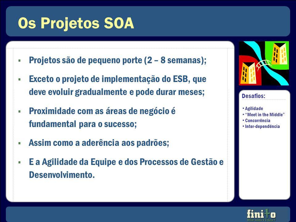 Os Projetos SOA Projetos são de pequeno porte (2 – 8 semanas); Exceto o projeto de implementação do ESB, que deve evoluir gradualmente e pode durar me