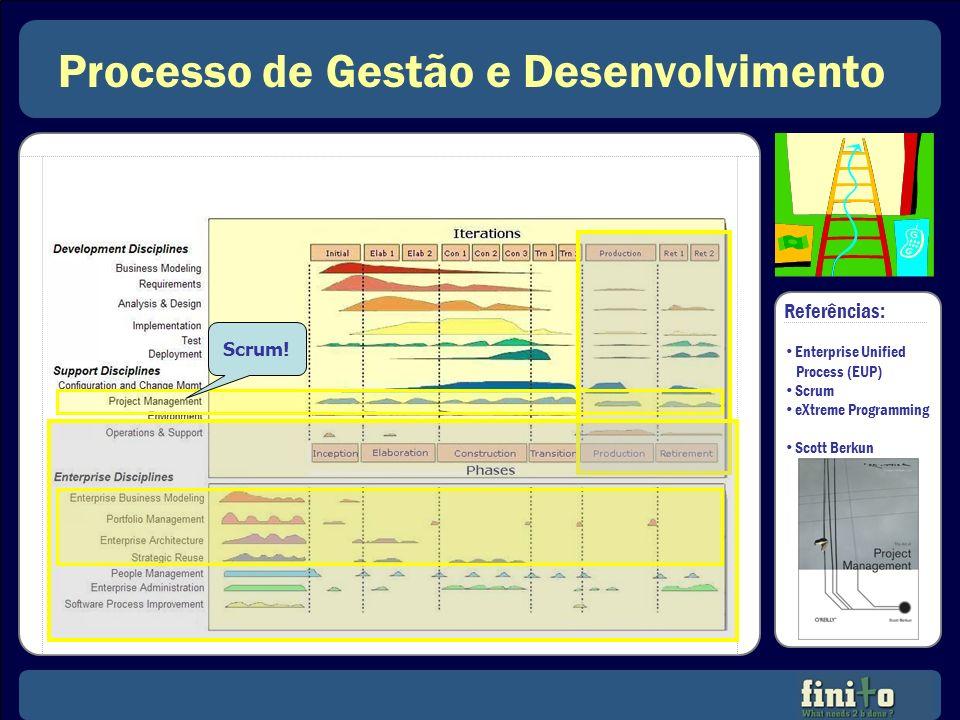 Processo de Gestão e Desenvolvimento Referências: Enterprise Unified Process (EUP) Scrum eXtreme Programming Scott Berkun Scrum!