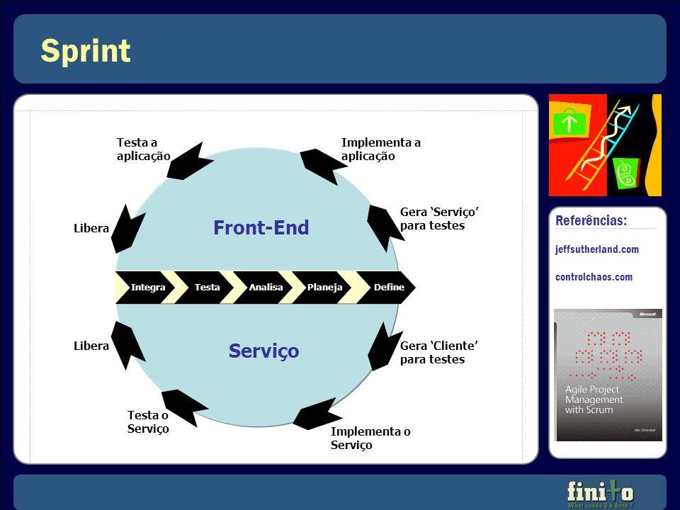 Sprint Integra Testa Analisa Planeja Define Gera Serviço para testes Implementa a aplicação Testa a aplicação Libera Gera Cliente para testes Implemen