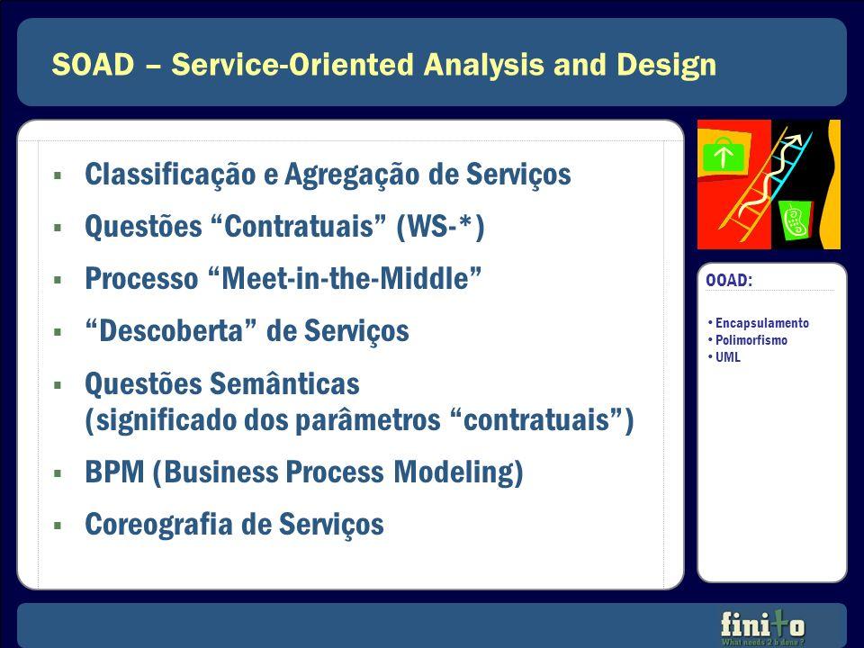 SOAD – Service-Oriented Analysis and Design Classificação e Agregação de Serviços Questões Contratuais (WS-*) Processo Meet-in-the-Middle Descoberta d