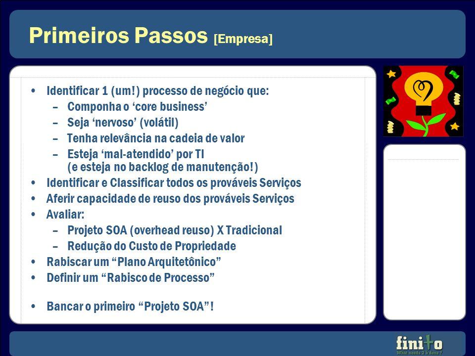 Primeiros Passos [Empresa] Identificar 1 (um!) processo de negócio que: –Componha o core business –Seja nervoso (volátil) –Tenha relevância na cadeia