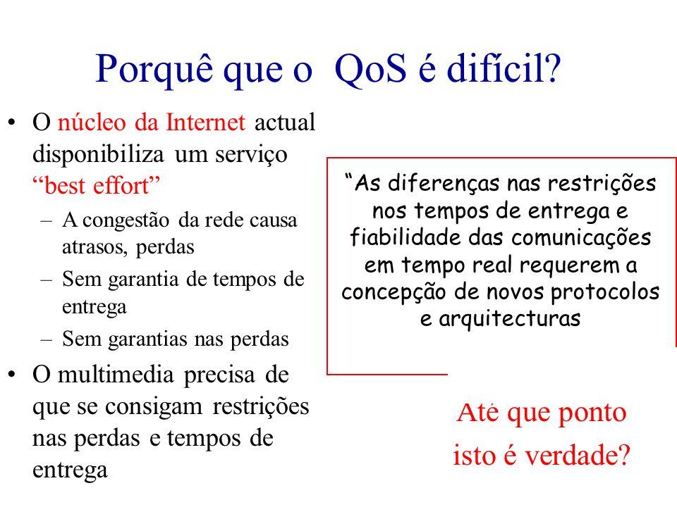 Porquê que o QoS é difícil? Até que ponto isto é verdade? O núcleo da Internet actual disponibiliza um serviço best effort –A congestão da rede causa