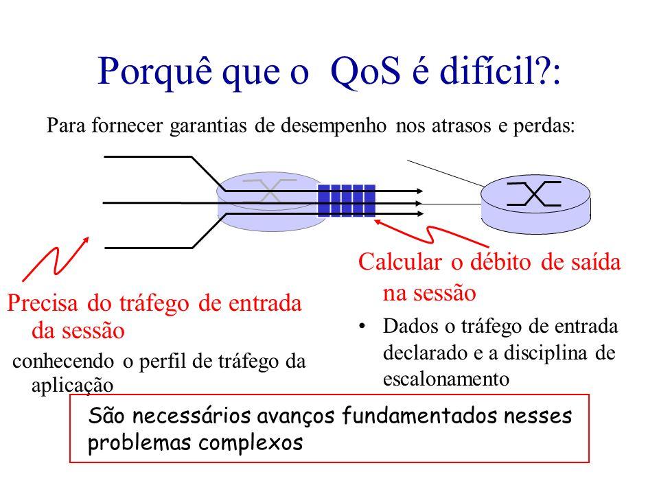 Porquê que o QoS é difícil?: Precisa do tráfego de entrada da sessão conhecendo o perfil de tráfego da aplicação Para fornecer garantias de desempenho