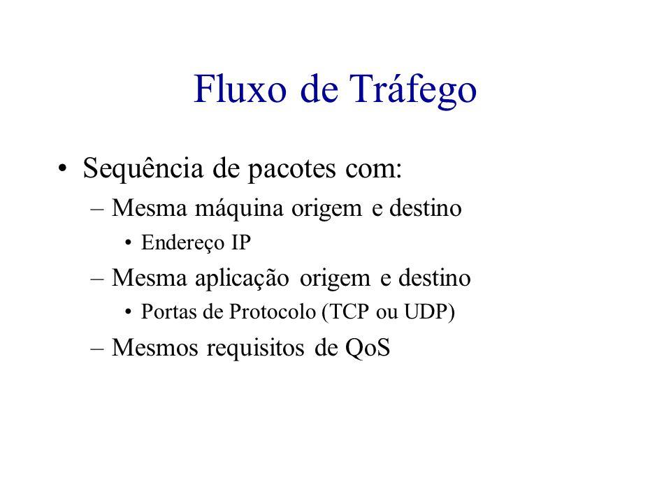 Fluxo de Tráfego Sequência de pacotes com: –Mesma máquina origem e destino Endereço IP –Mesma aplicação origem e destino Portas de Protocolo (TCP ou U