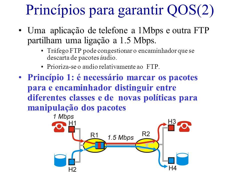 Princípios para garantir QOS(2) Uma aplicação de telefone a 1Mbps e outra FTP partilham uma ligação a 1.5 Mbps. Tráfego FTP pode congestionar o encami