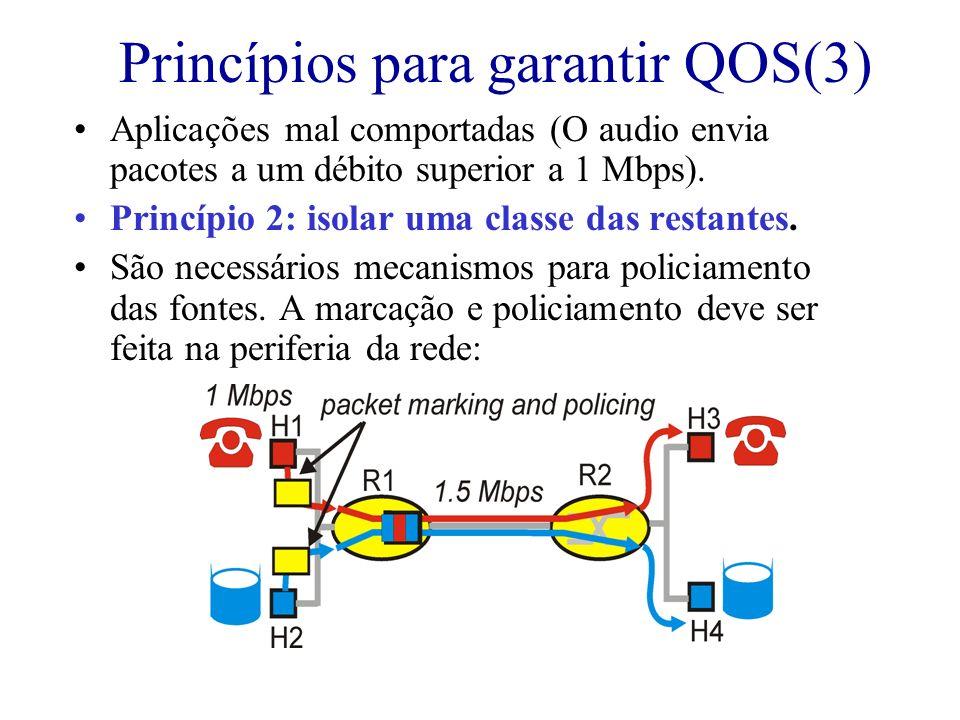 Princípios para garantir QOS(3) Aplicações mal comportadas (O audio envia pacotes a um débito superior a 1 Mbps). Princípio 2: isolar uma classe das r