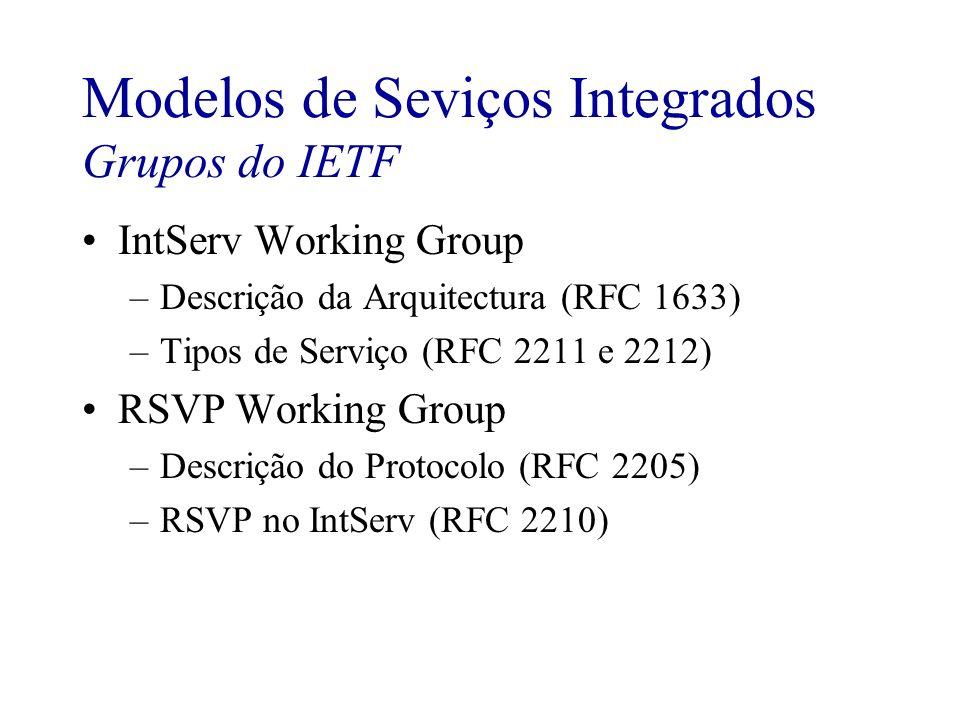 Modelos de Seviços Integrados Grupos do IETF IntServ Working Group –Descrição da Arquitectura (RFC 1633) –Tipos de Serviço (RFC 2211 e 2212) RSVP Work