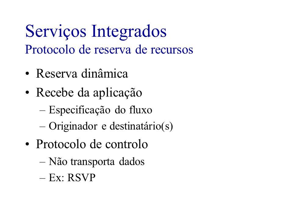 Serviços Integrados Protocolo de reserva de recursos Reserva dinâmica Recebe da aplicação –Especificação do fluxo –Originador e destinatário(s) Protoc