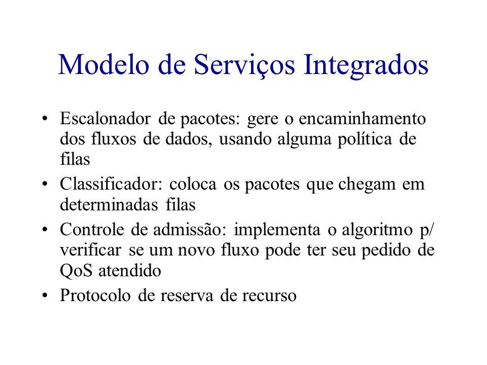 Modelo de Serviços Integrados Escalonador de pacotes: gere o encaminhamento dos fluxos de dados, usando alguma política de filas Classificador: coloca