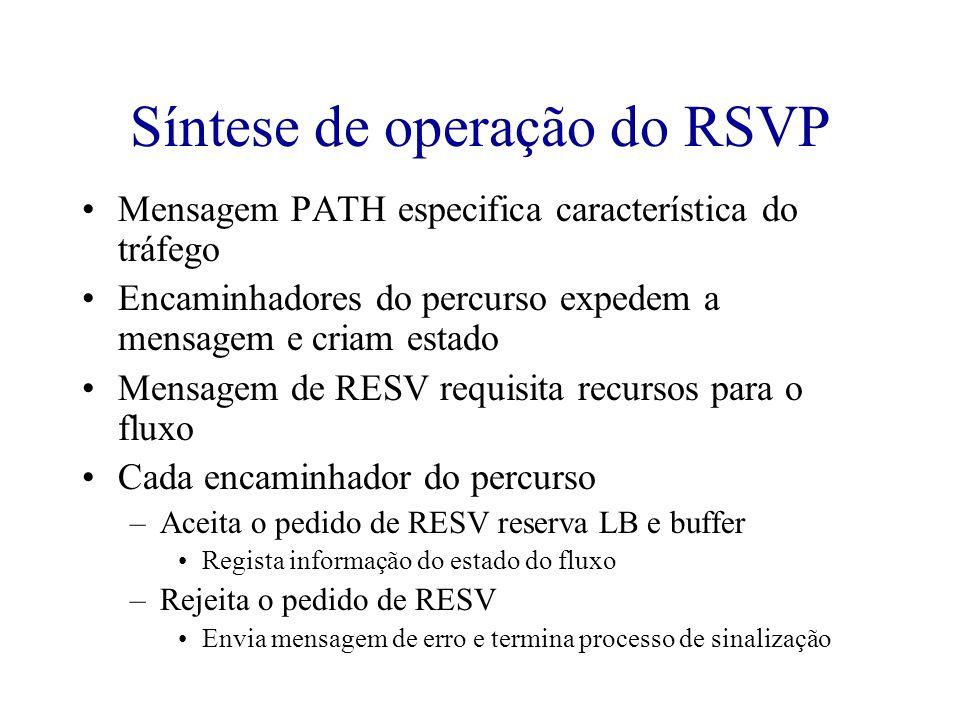Síntese de operação do RSVP Mensagem PATH especifica característica do tráfego Encaminhadores do percurso expedem a mensagem e criam estado Mensagem d