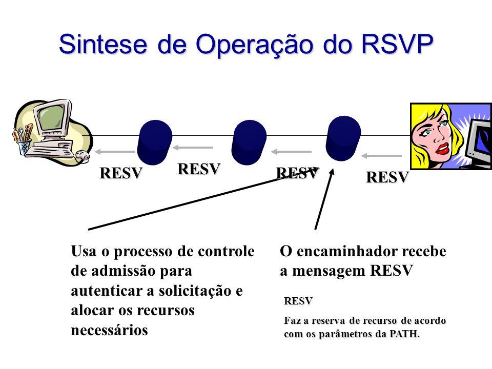 Sintese de Operação do RSVP O encaminhador recebe a mensagem RESV Usa o processo de controle de admissão para autenticar a solicitação e alocar os rec