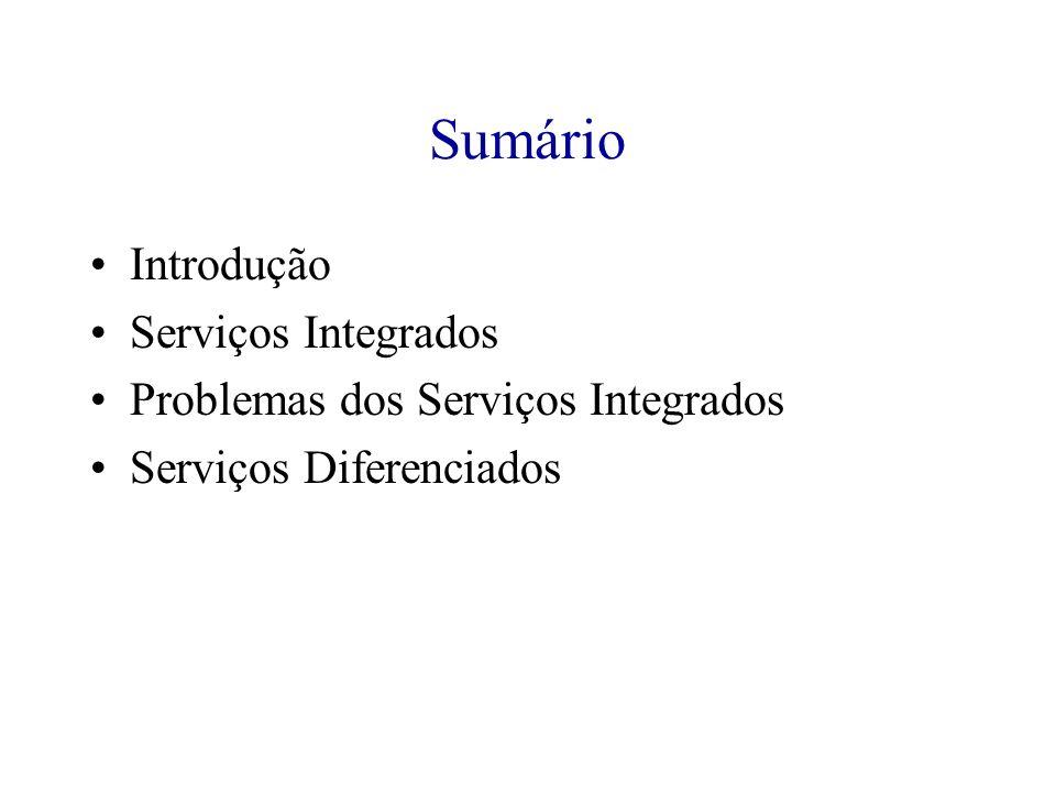 Serviços Integrados Especificação do Fluxo Define –Características do fluxo de tráfego Taxa, tamanho burst,...