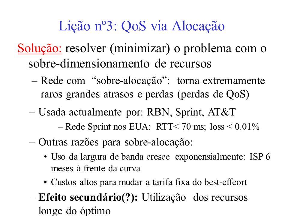 Lição nº3: QoS via Alocação Solução: resolver (minimizar) o problema com o sobre-dimensionamento de recursos –Rede com sobre-alocação: torna extremame