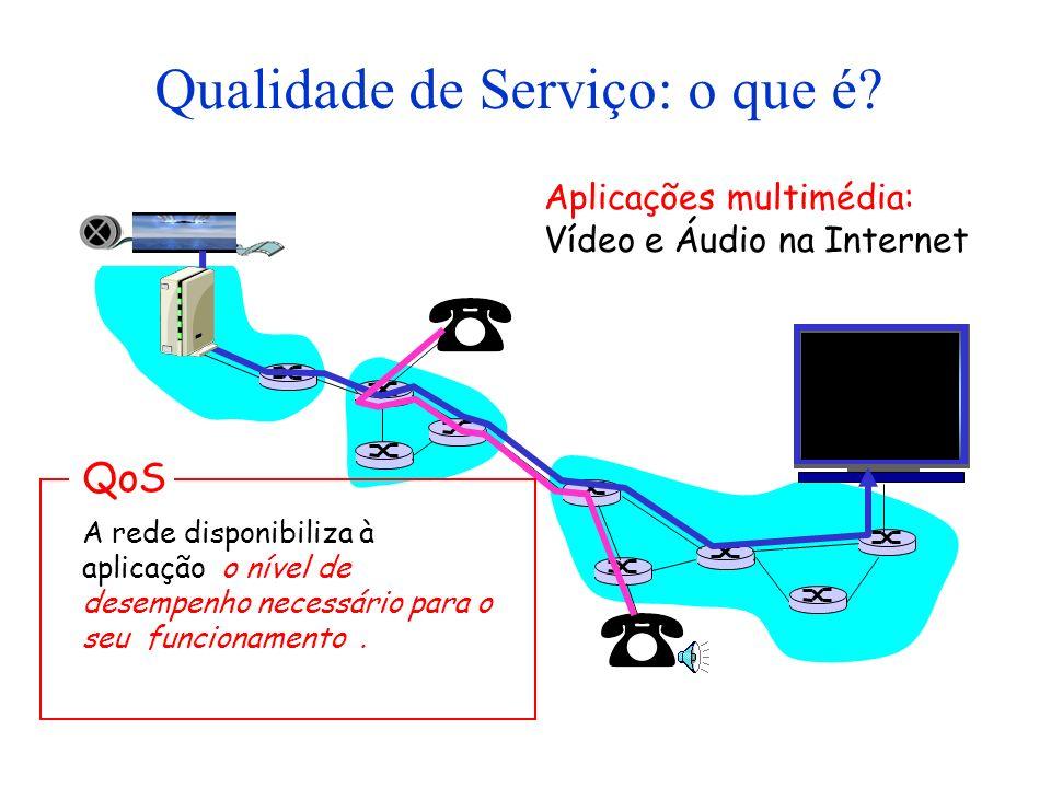 Condicionamento de Tráfego(1) Classificador: selecciona os pacotes dentro de um fluxo através do cabeçalho (BA e MF) Medidor: mede o fluxo para verificar se está de acordo com o perfil de tráfego contratado (SLA) Marcador: grava determinado padrão de bits no codepoint (DSCP) Suavizador: atrasa tráfego fora do perfil, para torná-lo dentro do perfil