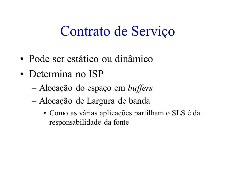 Contrato de Serviço Pode ser estático ou dinâmico Determina no ISP –Alocação do espaço em buffers –Alocação de Largura de banda Como as várias aplicaç