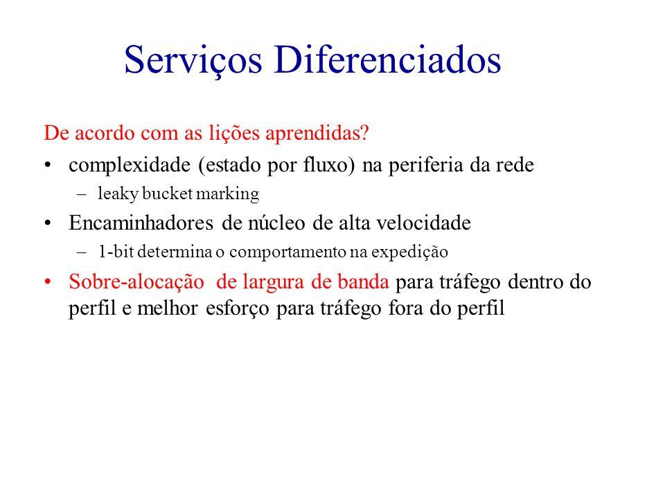 Serviços Diferenciados De acordo com as lições aprendidas? complexidade (estado por fluxo) na periferia da rede –leaky bucket marking Encaminhadores d