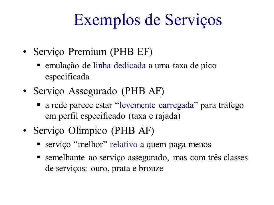 Exemplos de Serviços Serviço Premium (PHB EF) emulação de linha dedicada a uma taxa de pico especificada Serviço Assegurado (PHB AF) a rede parece est
