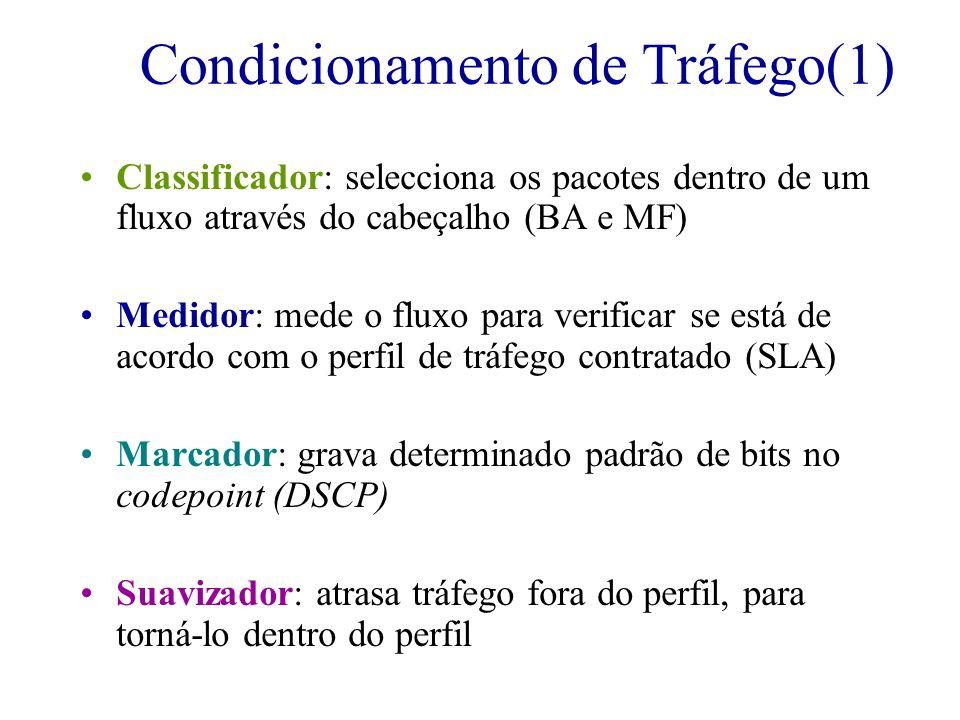 Condicionamento de Tráfego(1) Classificador: selecciona os pacotes dentro de um fluxo através do cabeçalho (BA e MF) Medidor: mede o fluxo para verifi