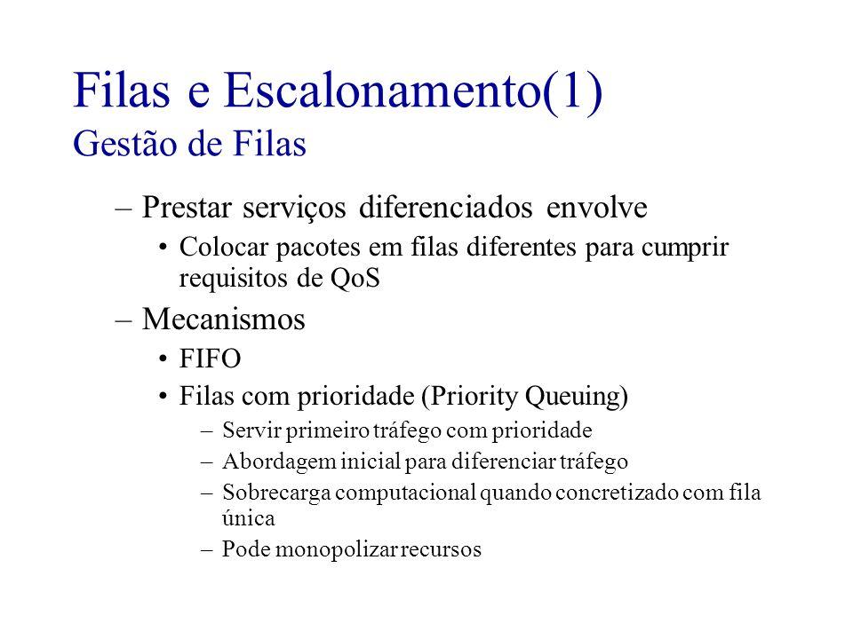 Filas e Escalonamento(1) Gestão de Filas –Prestar serviços diferenciados envolve Colocar pacotes em filas diferentes para cumprir requisitos de QoS –M
