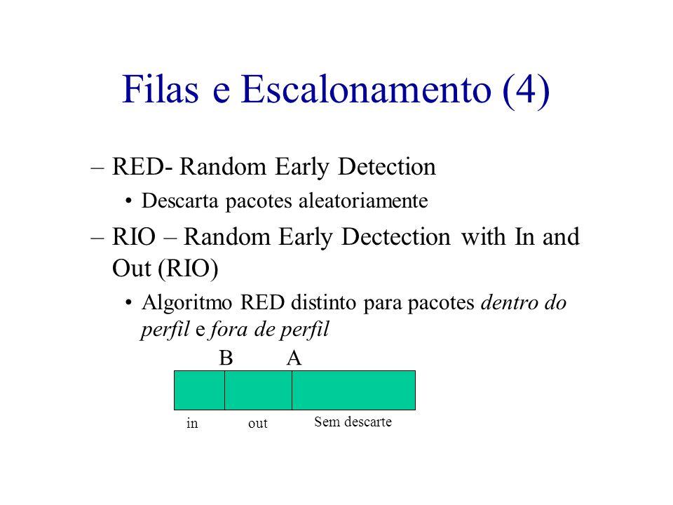 Filas e Escalonamento (4) –RED- Random Early Detection Descarta pacotes aleatoriamente –RIO – Random Early Dectection with In and Out (RIO) Algoritmo
