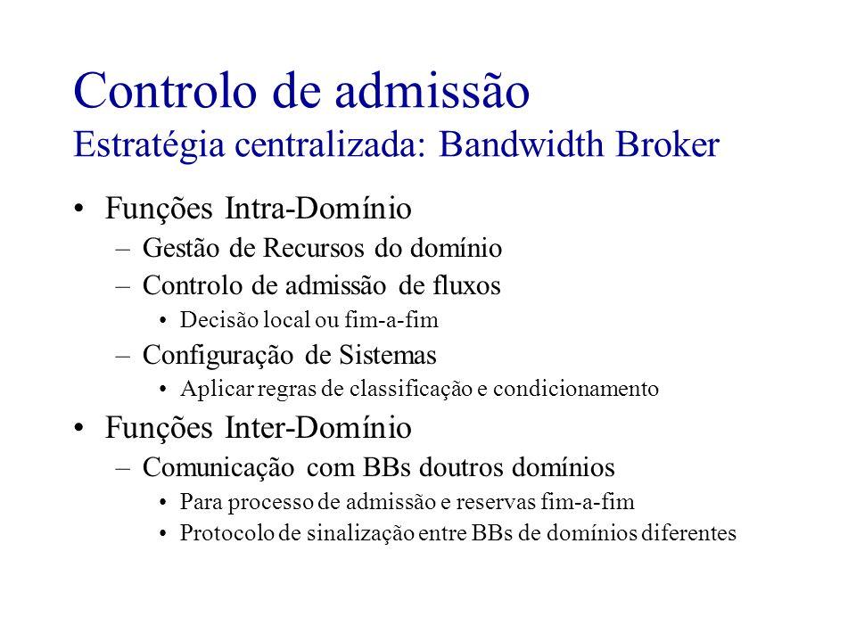 Controlo de admissão Estratégia centralizada: Bandwidth Broker Funções Intra-Domínio –Gestão de Recursos do domínio –Controlo de admissão de fluxos De