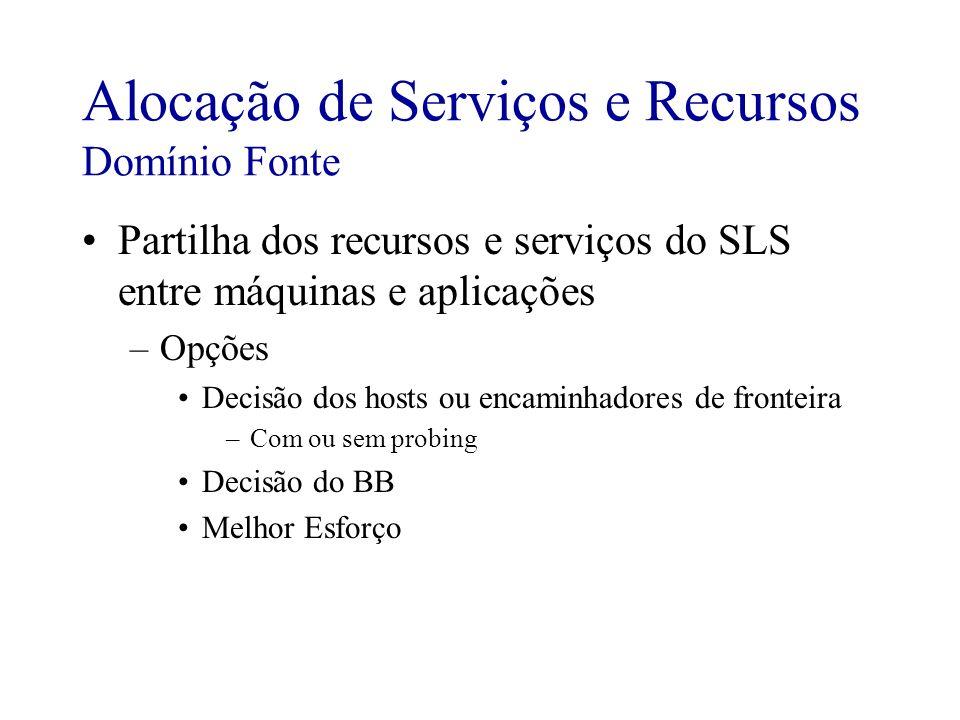 Alocação de Serviços e Recursos Domínio Fonte Partilha dos recursos e serviços do SLS entre máquinas e aplicações –Opções Decisão dos hosts ou encamin