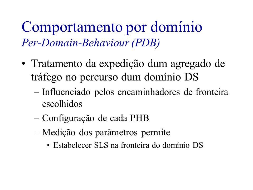 Comportamento por domínio Per-Domain-Behaviour (PDB) Tratamento da expedição dum agregado de tráfego no percurso dum domínio DS –Influenciado pelos en