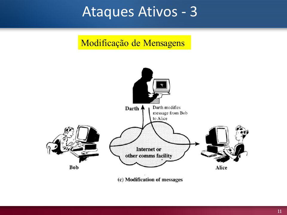 11 Modificação de Mensagens Ataques Ativos - 3