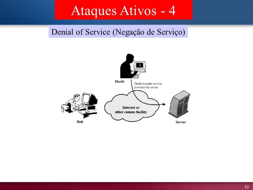 12 Denial of Service (Negação de Serviço) Ataques Ativos - 4
