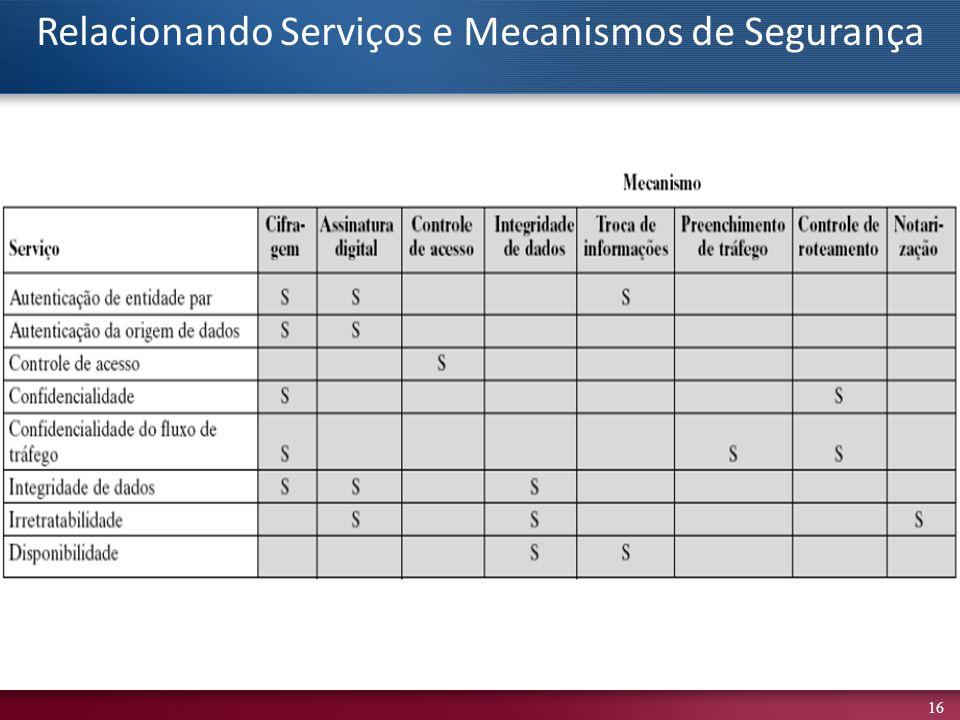 16 Relacionando Serviços e Mecanismos de Segurança