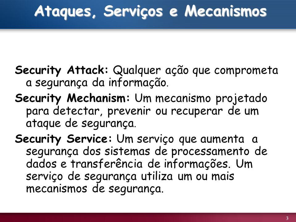 3 Ataques, Serviços e Mecanismos Security Attack: Qualquer ação que comprometa a segurança da informação. Security Mechanism: Um mecanismo projetado p