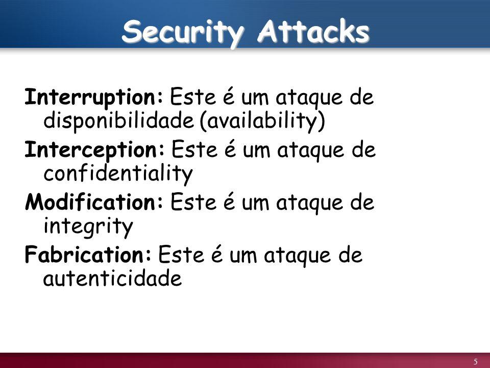 5 Interruption: Este é um ataque de disponibilidade (availability) Interception: Este é um ataque de confidentiality Modification: Este é um ataque de integrity Fabrication: Este é um ataque de autenticidade