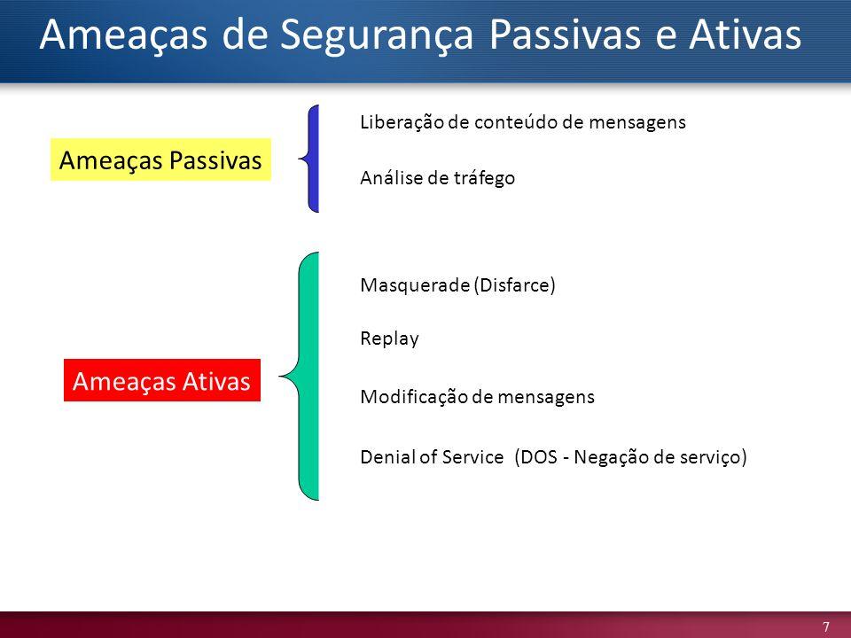 7 Ameaças Ativas Ameaças Passivas Liberação de conteúdo de mensagens Análise de tráfego Masquerade (Disfarce) Replay Modificação de mensagens Denial o