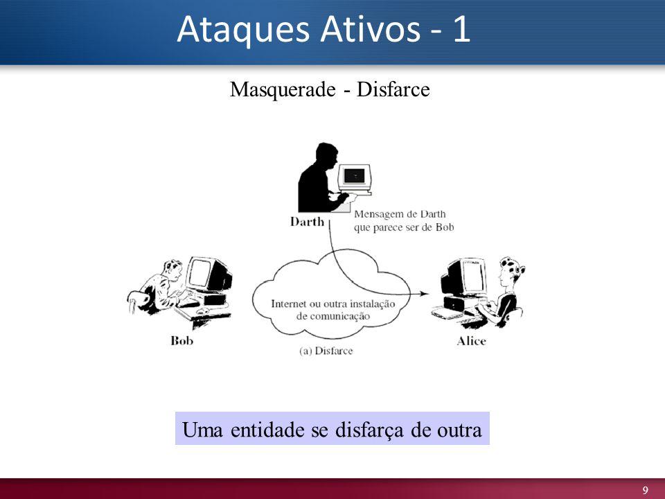 9 Masquerade - Disfarce Uma entidade se disfarça de outra Ataques Ativos - 1