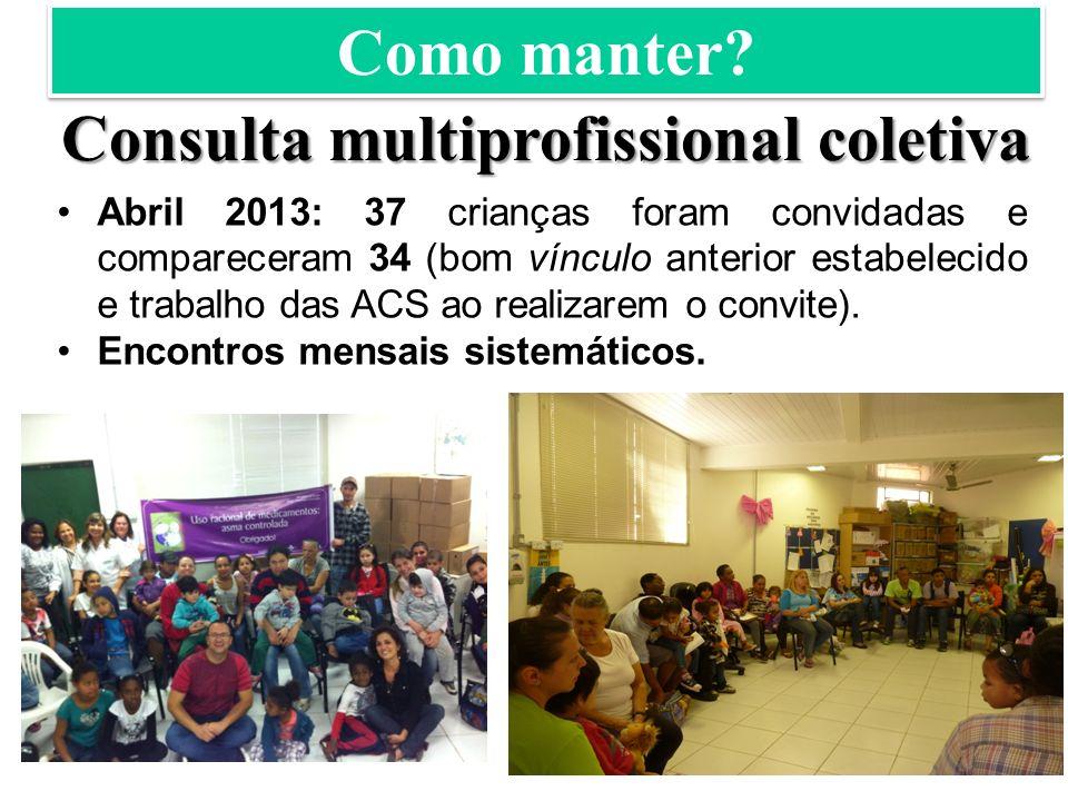Consulta multiprofissional coletiva Abril 2013: 37 crianças foram convidadas e compareceram 34 (bom vínculo anterior estabelecido e trabalho das ACS ao realizarem o convite).