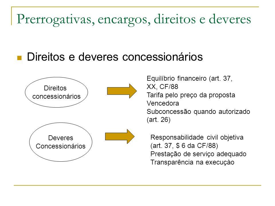 Prerrogativas, encargos, direitos e deveres Direitos e deveres concessionários Direitos concessionários Deveres Concessionários Equilíbrio financeiro (art.