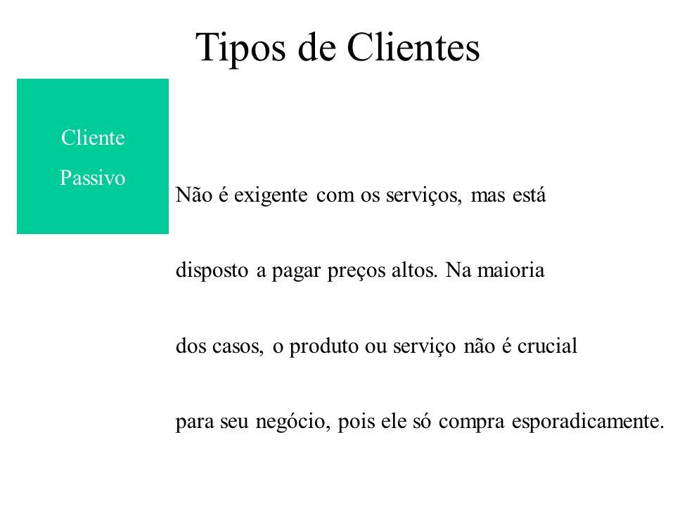 Tipos de Clientes Cliente Passivo Não é exigente com os serviços, mas está disposto a pagar preços altos.