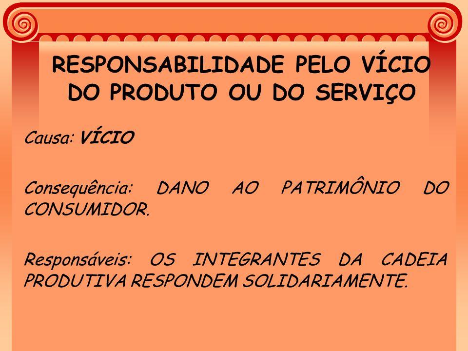 RESPONSABILIDADE PELO VÍCIO DO PRODUTO OU DO SERVIÇO Causa: VÍCIO Consequência: DANO AO PATRIMÔNIO DO CONSUMIDOR. Responsáveis: OS INTEGRANTES DA CADE