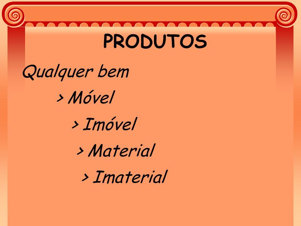 PRODUTOS Qualquer bem > Móvel > Imóvel > Material > Imaterial