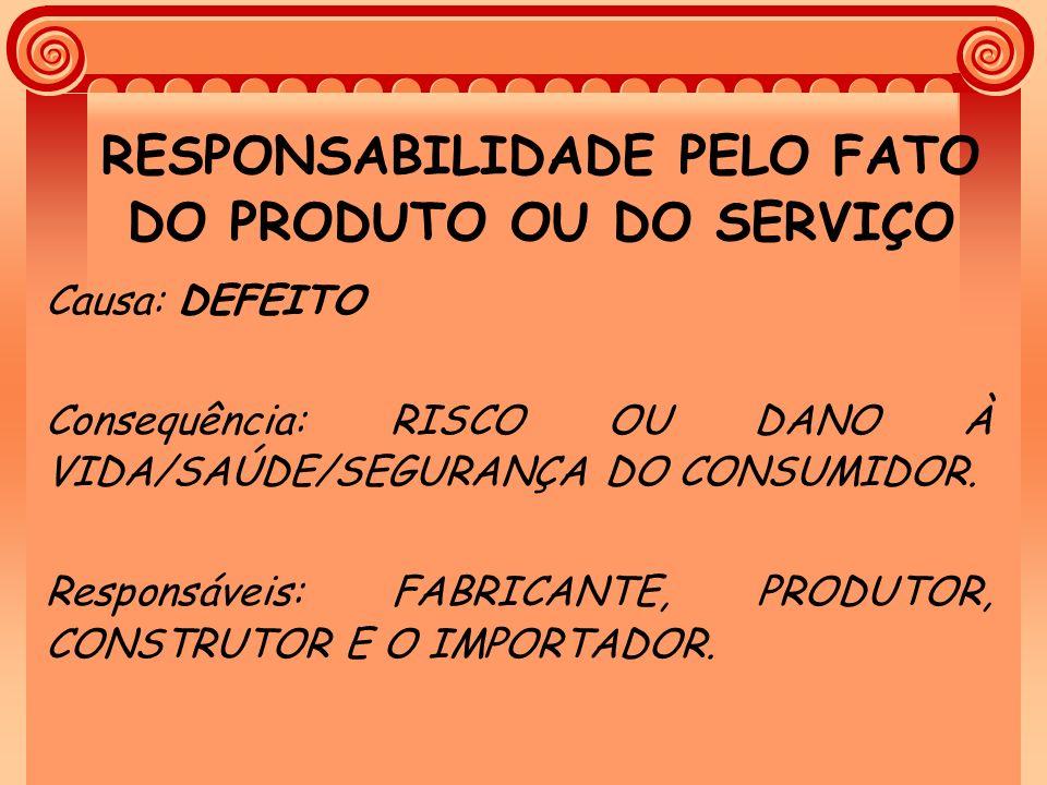 RESPONSABILIDADE PELO FATO DO PRODUTO OU DO SERVIÇO - cont Prazo para o consumidor demandar 5 ANOS A CONTAR DO CONHECIMENTO > do dano > da autoria do dano Eximentes: art.